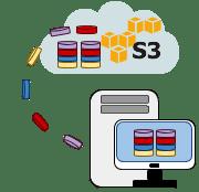 How to Backup SQL Server to Amazon S3 (logo)